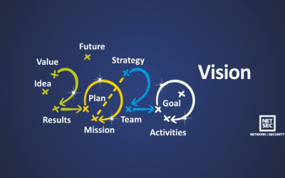 2020 – New Business Year, New Business Goals
